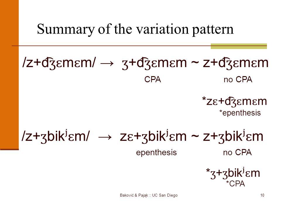 Baković & Pająk :: UC San Diego10 Summary of the variation pattern /z+d ͡ʒɛ m ɛ m/ → ʒ +d ͡ʒɛ m ɛ m ~ z+d ͡ʒɛ m ɛ m /z+ ʒ bik ʲɛ m/ → z ɛ + ʒ bik ʲɛ m