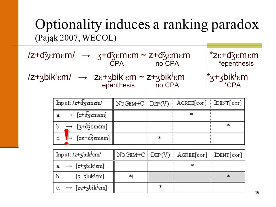 Baković & Pająk :: UC San Diego16 Optionality induces a ranking paradox (Pająk 2007, WECOL) /z+d ͡ʒɛ m ɛ m/ → ʒ +d ͡ʒɛ m ɛ m ~ z+d ͡ʒɛ m ɛ m *z ɛ +d ͡