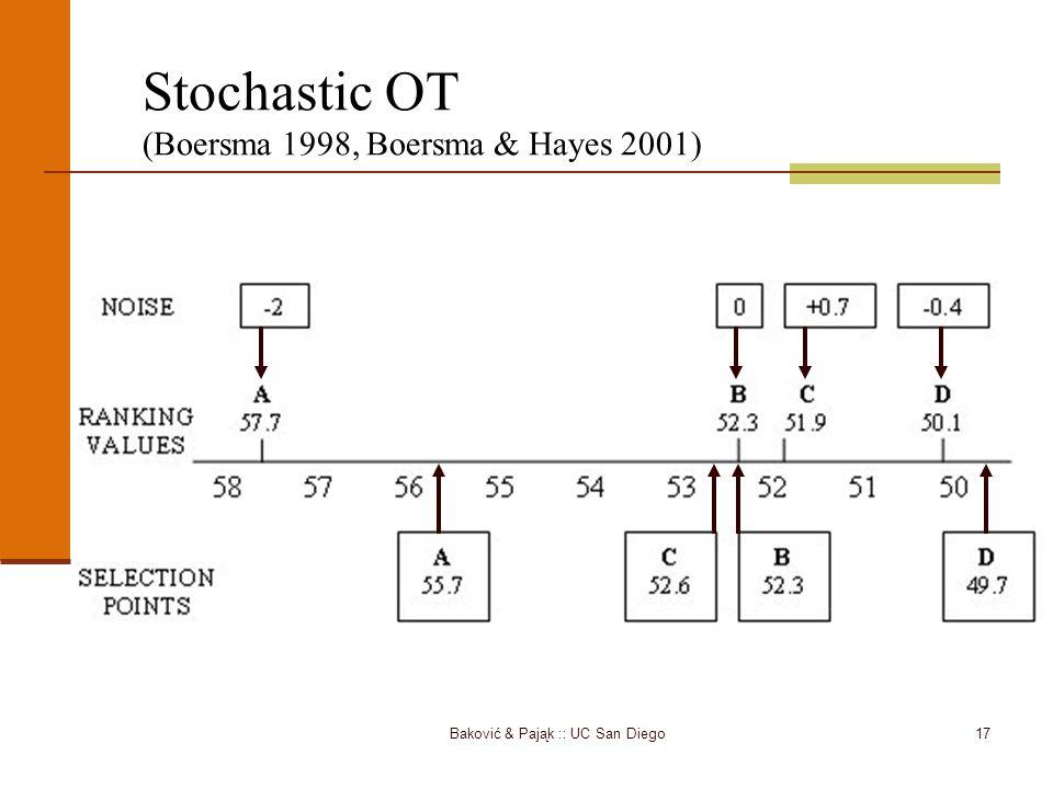 Baković & Pająk :: UC San Diego17 Stochastic OT (Boersma 1998, Boersma & Hayes 2001)
