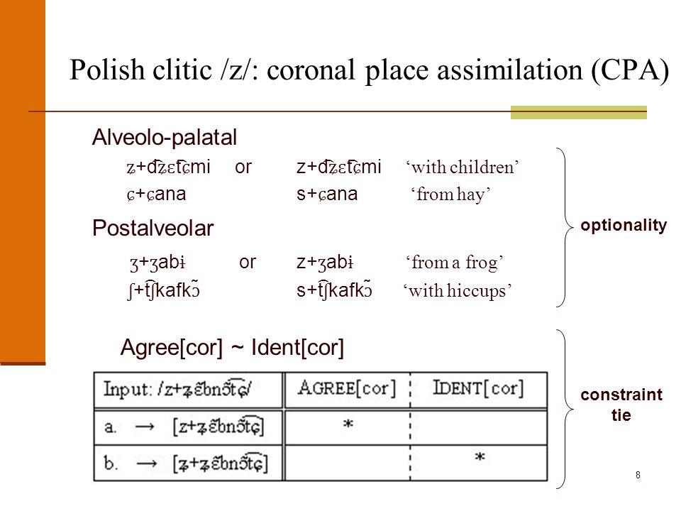 Baković & Pająk :: UC San Diego8 Polish clitic /z/: coronal place assimilation (CPA) Alveolo-palatal ʑ +d ͡ʑɛ t ͡ɕ mi orz+d ͡ʑɛ t ͡ɕ mi 'with children