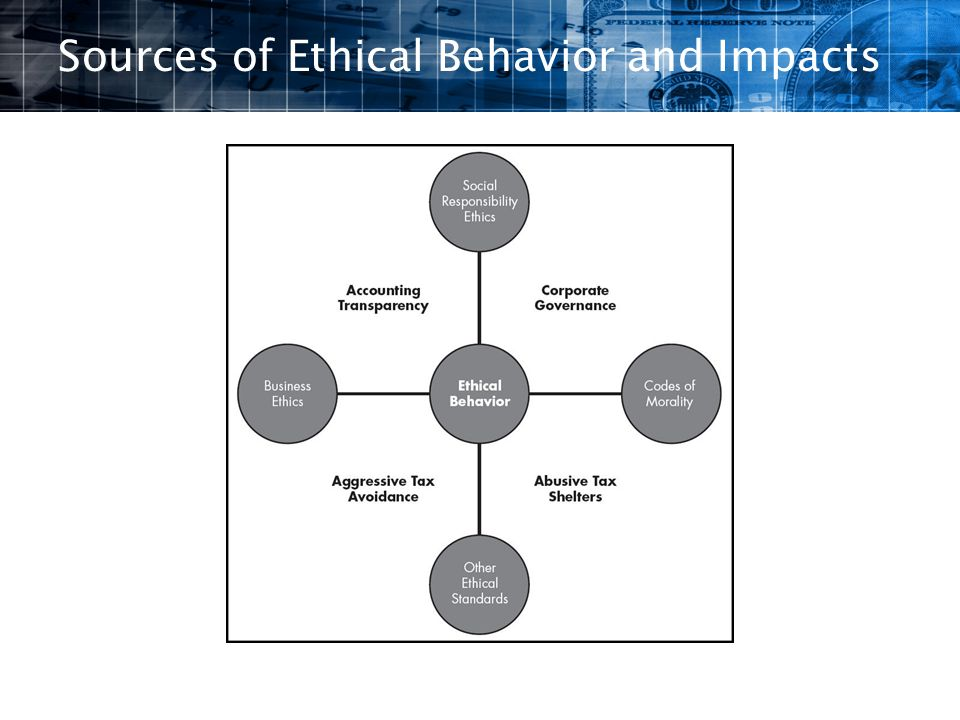 Sources of Ethical Behavior and Impacts