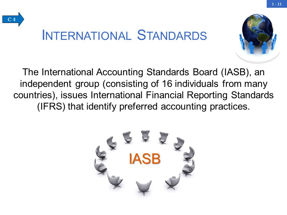 1 - 11 I NTERNATIONAL S TANDARDS The International Accounting Standards Board (IASB), an independent group (consisting of 16 individuals from many countries), issues International Financial Reporting Standards (IFRS) that identify preferred accounting practices.