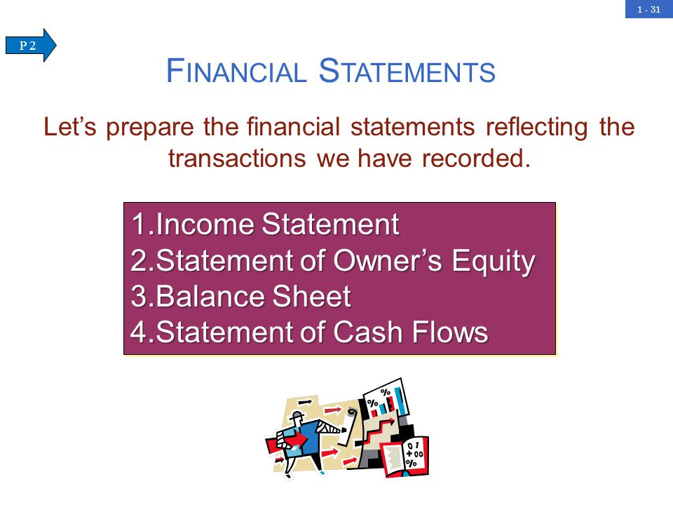 1 - 31 F INANCIAL S TATEMENTS Let's prepare the financial statements reflecting the transactions we have recorded.