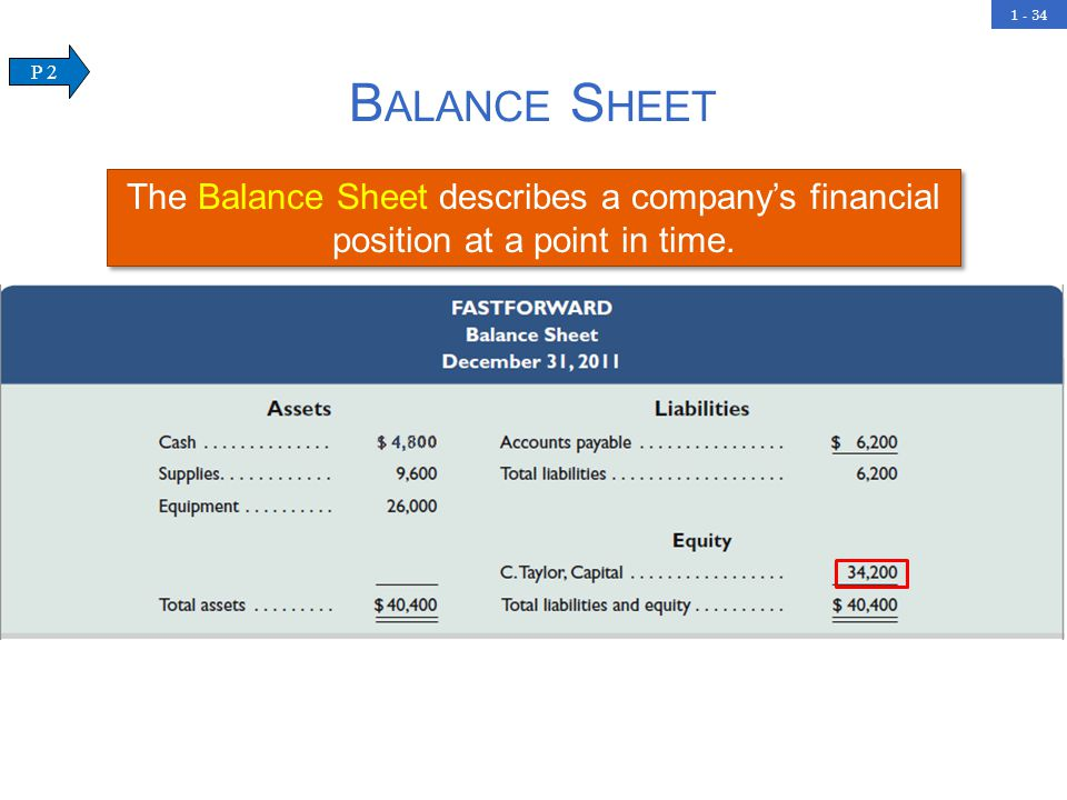1 - 34 The Balance Sheet describes a company's financial position at a point in time.