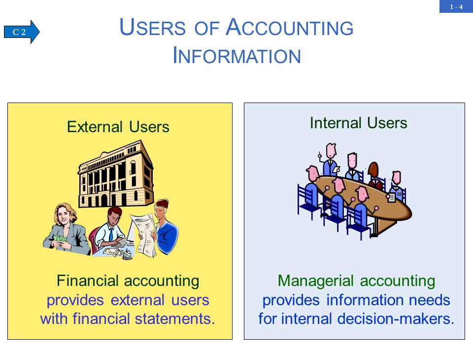 1 - 4 External Users Financial accounting provides external users with financial statements.