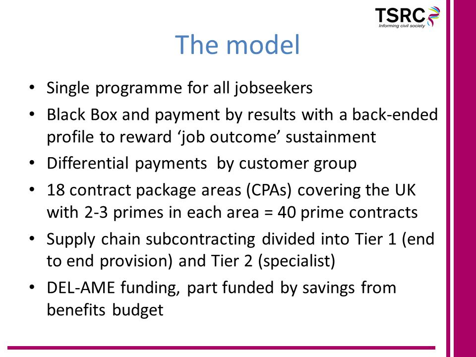 The model Single programme for all jobseekers Black Box and payment by results with a back-ended profile to reward 'job outcome' sustainment Differential payments by customer group 18 contract package areas (CPAs) covering the UK with 2-3 primes in each area = 40 prime contracts Supply chain subcontracting divided into Tier 1 (end to end provision) and Tier 2 (specialist) DEL-AME funding, part funded by savings from benefits budget