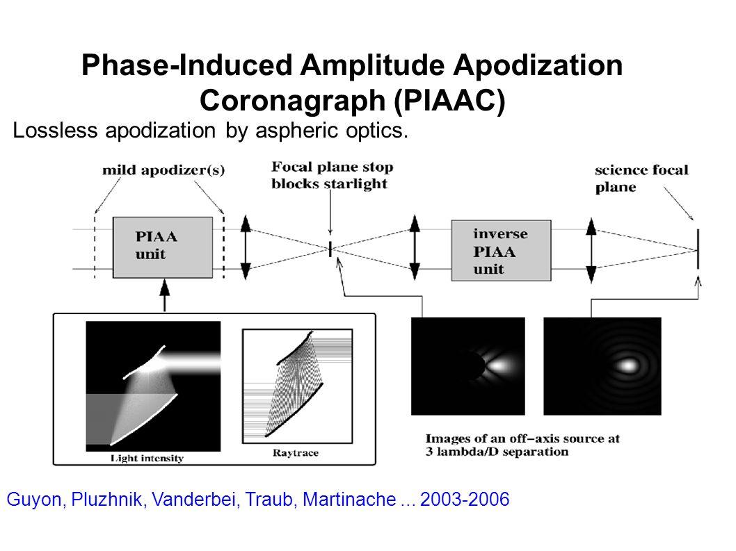 Phase-Induced Amplitude Apodization Coronagraph (PIAAC) Guyon, Pluzhnik, Vanderbei, Traub, Martinache...
