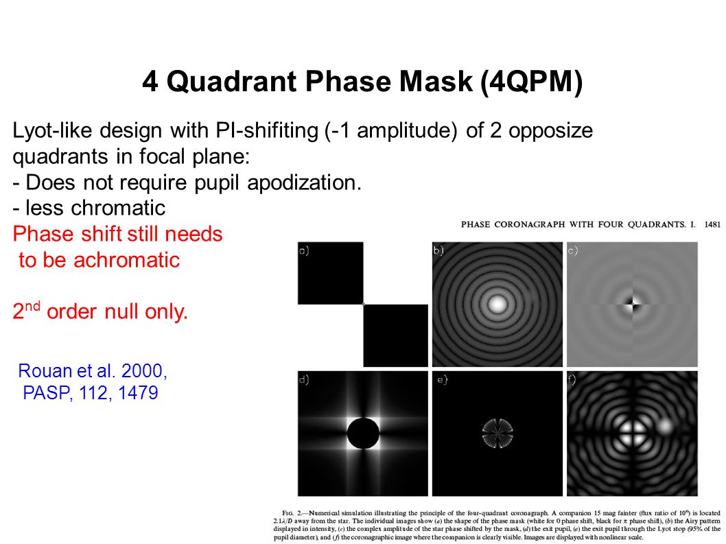 4 Quadrant Phase Mask (4QPM) Rouan et al. 2000, PASP, 112, 1479 Lyot-like design with PI-shifiting (-1 amplitude) of 2 opposize quadrants in focal pla