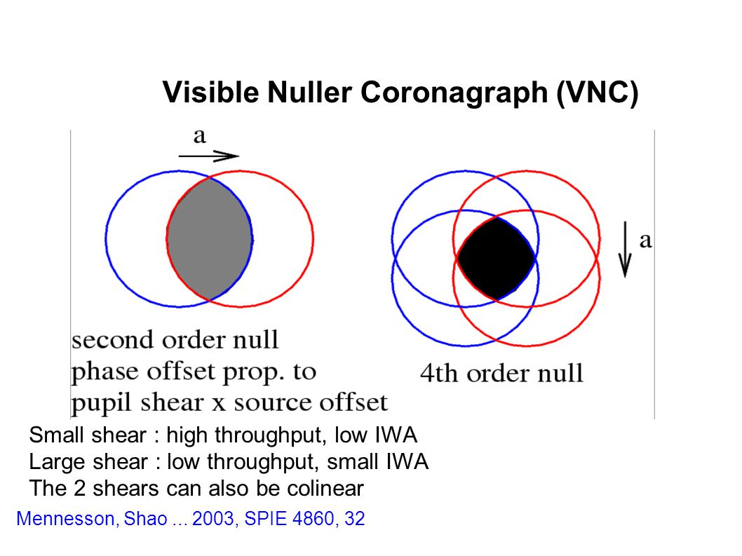 Visible Nuller Coronagraph (VNC) Mennesson, Shao...