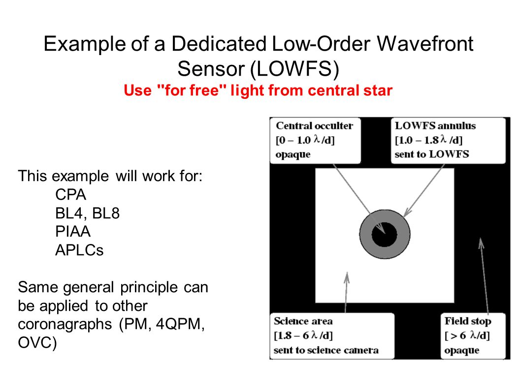 Example of a Dedicated Low-Order Wavefront Sensor (LOWFS) Use for free light from central star This example will work for: CPA BL4, BL8 PIAA APLCs Same general principle can be applied to other coronagraphs (PM, 4QPM, OVC)
