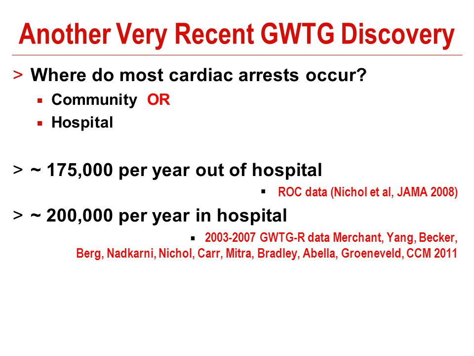Another Very Recent GWTG Discovery >Where do most cardiac arrests occur?  Community OR  Hospital >~ 175,000 per year out of hospital  ROC data (Nic