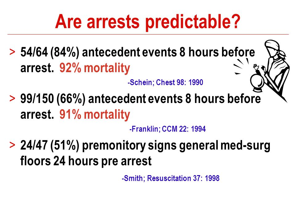 Are arrests predictable? > 54/64 (84%) antecedent events 8 hours before arrest. 92% mortality -Schein; Chest 98: 1990 > 99/150 (66%) antecedent events
