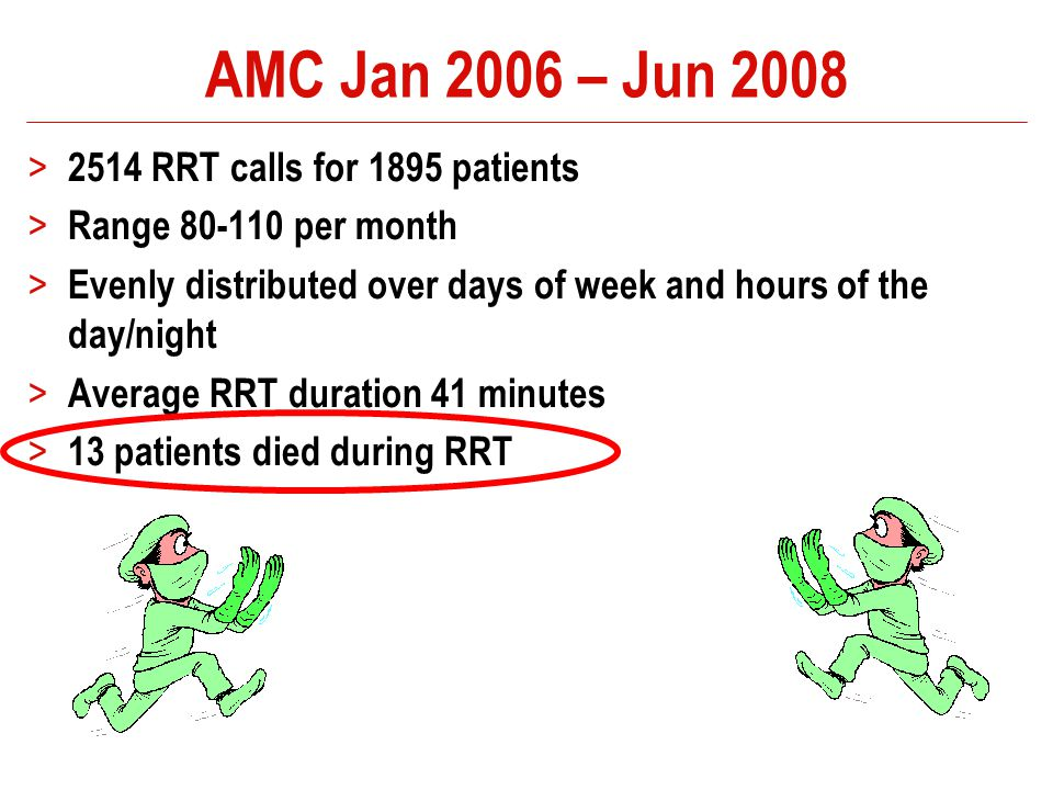 AMC Jan 2006 – Jun 2008 > 2514 RRT calls for 1895 patients > Range 80-110 per month > Evenly distributed over days of week and hours of the day/night