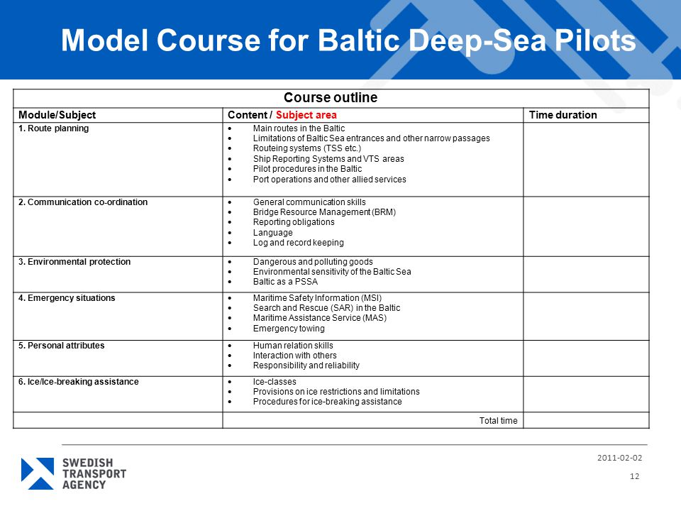 Model Course for Baltic Deep-Sea Pilots 2011-02-02 12 Course outline Module/SubjectContent / Subject areaTime duration 1. Route planning  Main routes