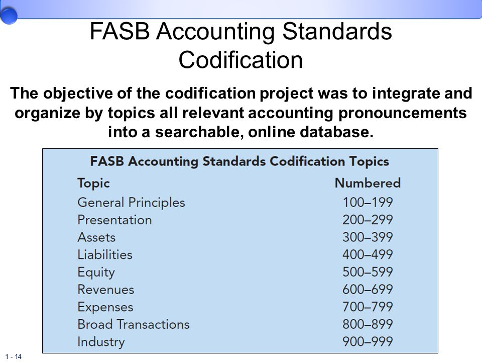1 - 14 FASB Accounting Standards Codification The objective of the codification project was to integrate and organize by topics all relevant accounting pronouncements into a searchable, online database.