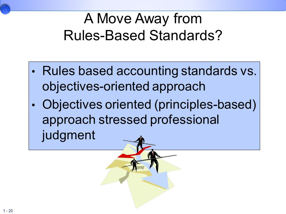 1 - 20 A Move Away from Rules-Based Standards. Rules based accounting standards vs.