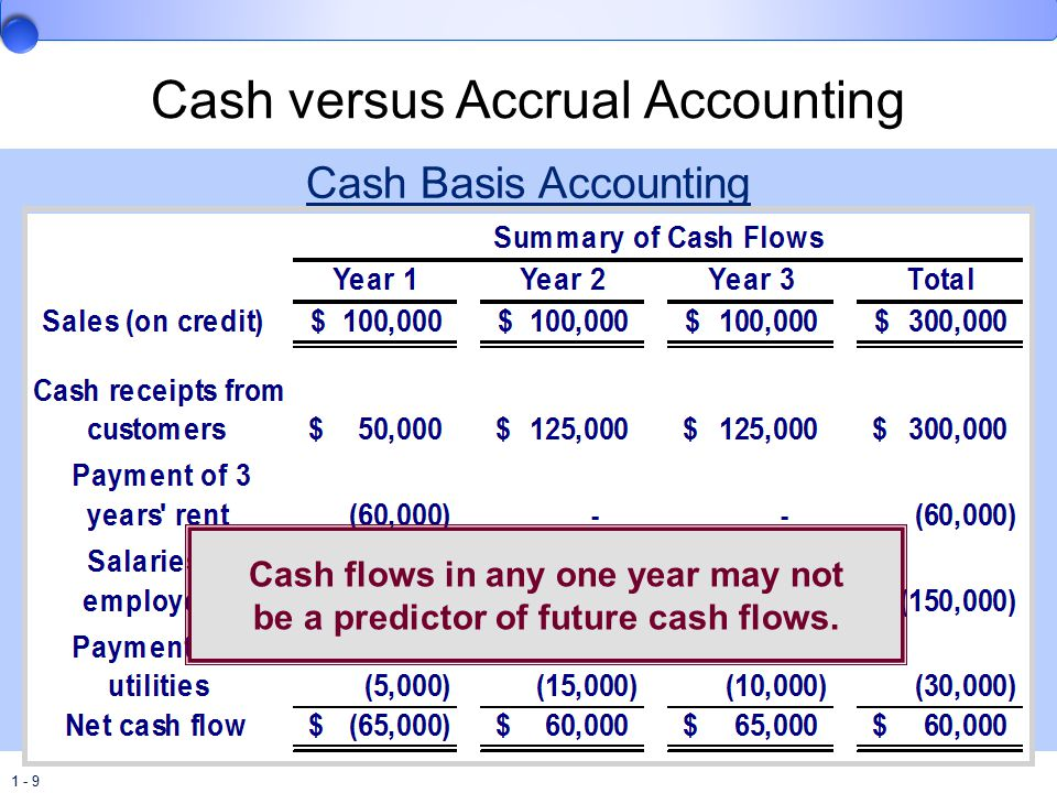 1 - 9 Cash versus Accrual Accounting Cash Basis Accounting Cash flows in any one year may not be a predictor of future cash flows.