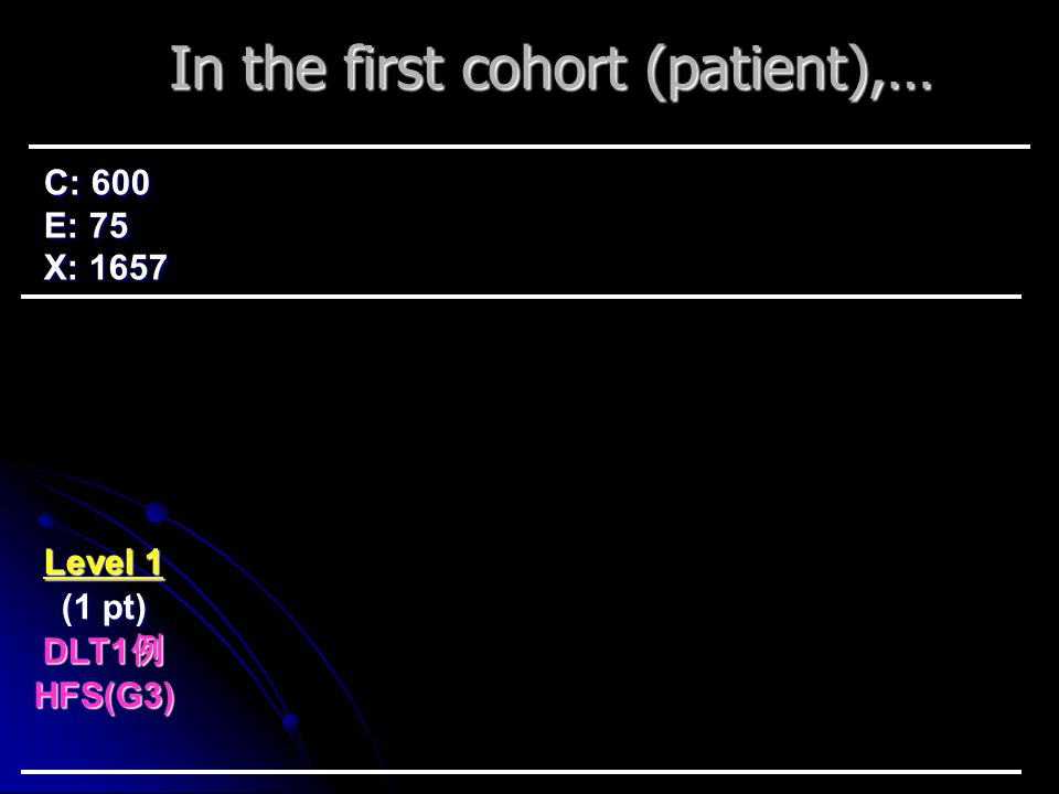 In the first cohort (patient),… Level 1 (1 pt) DLT1 例 HFS(G3) C: 600 E: 75 X: 1657