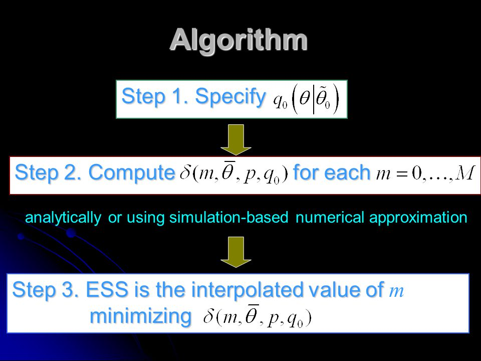 Algorithm Step 1. Specify Step 3. ESS is the interpolated value of minimizing Step 3.