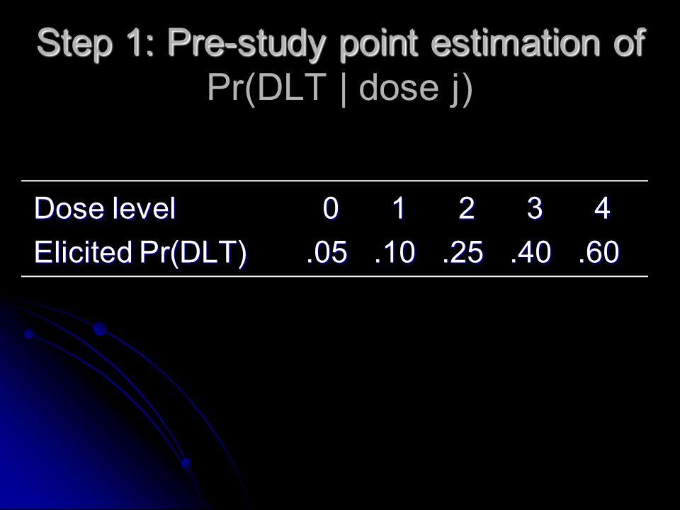 Step 1: Pre-study point estimation of Step 1: Pre-study point estimation of Pr(DLT | dose j) Dose level 0 1 2 3 4 Elicited Pr(DLT).05.10.25.40.60
