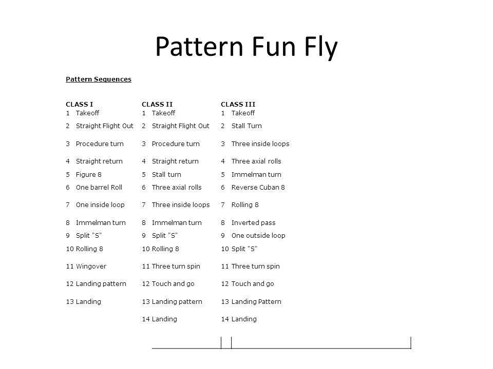 Pattern Fun Fly Pattern Sequences CLASS ICLASS IICLASS III 1Takeoff1 1 2Straight Flight Out2 2Stall Turn 3Procedure turn3 3Three inside loops 4Straight return4 4Three axial rolls 5Figure 85Stall turn5Immelman turn 6One barrel Roll6Three axial rolls6Reverse Cuban 8 7One inside loop7Three inside loops7Rolling 8 8Immelman turn8 8Inverted pass 9Split S 9 9One outside loop 10Rolling 810Rolling 810Split S 11Wingover11Three turn spin11Three turn spin 12Landing pattern12Touch and go12Touch and go 13Landing13Landing pattern13Landing Pattern 14Landing14Landing