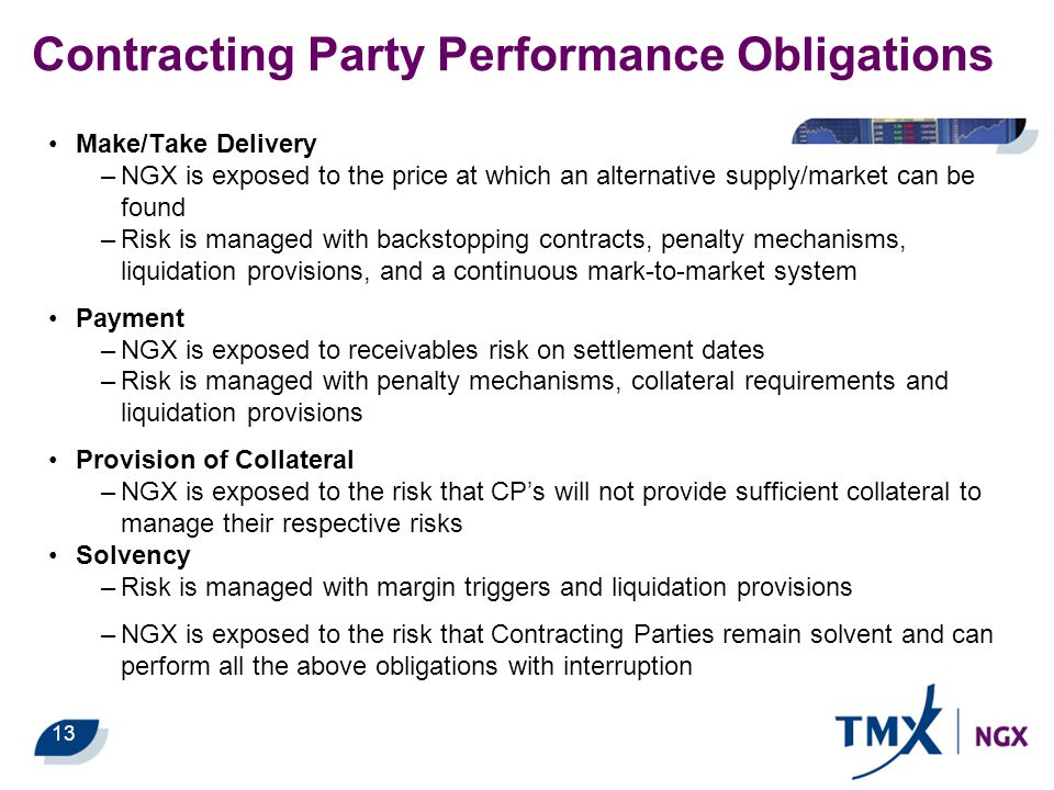 13 Contracting Party Performance Obligations Make/Take Delivery –NGX is exposed to the price at which an alternative supply/market can be found –Risk