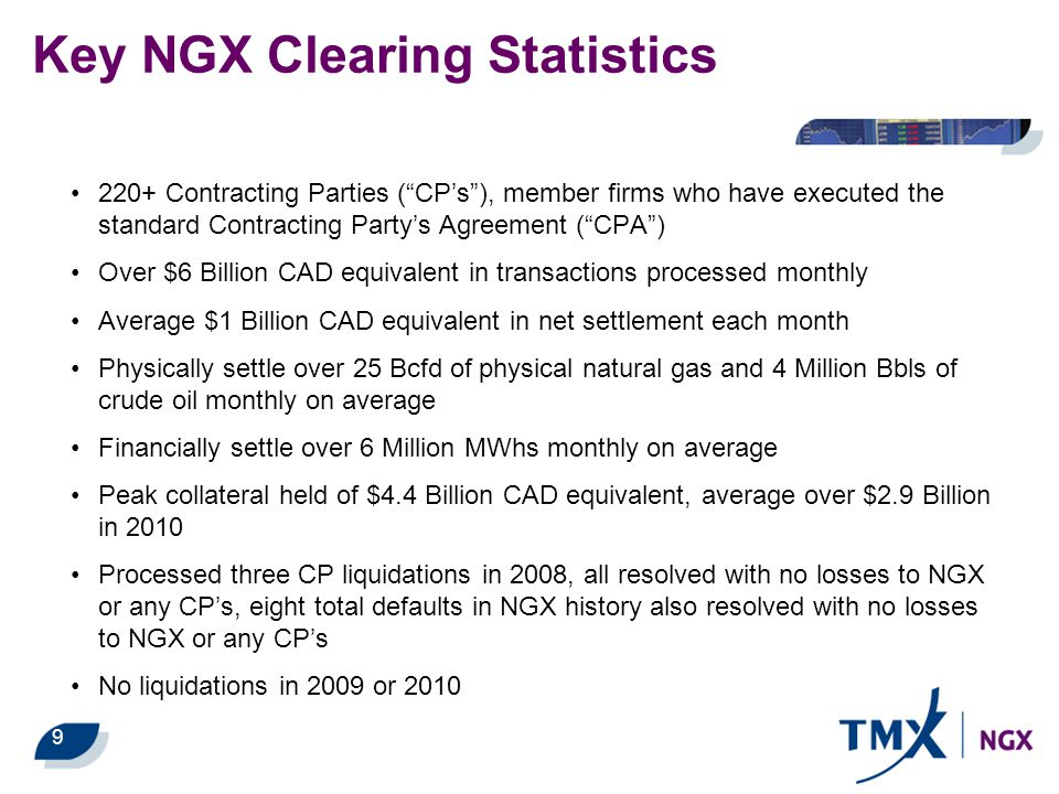 10 Capital Structure Physical Backstopping $ $ or Commodity Payer Payee $ $ or Commodity Settlement Banking Credit Facility Defaulting Party Collateral (100% Coverage Under NGX Exposure Model) NGX Guarantee Fund (USD$100MM CIBC Mellon Trust) Deposit Agreement Deposit Agreement