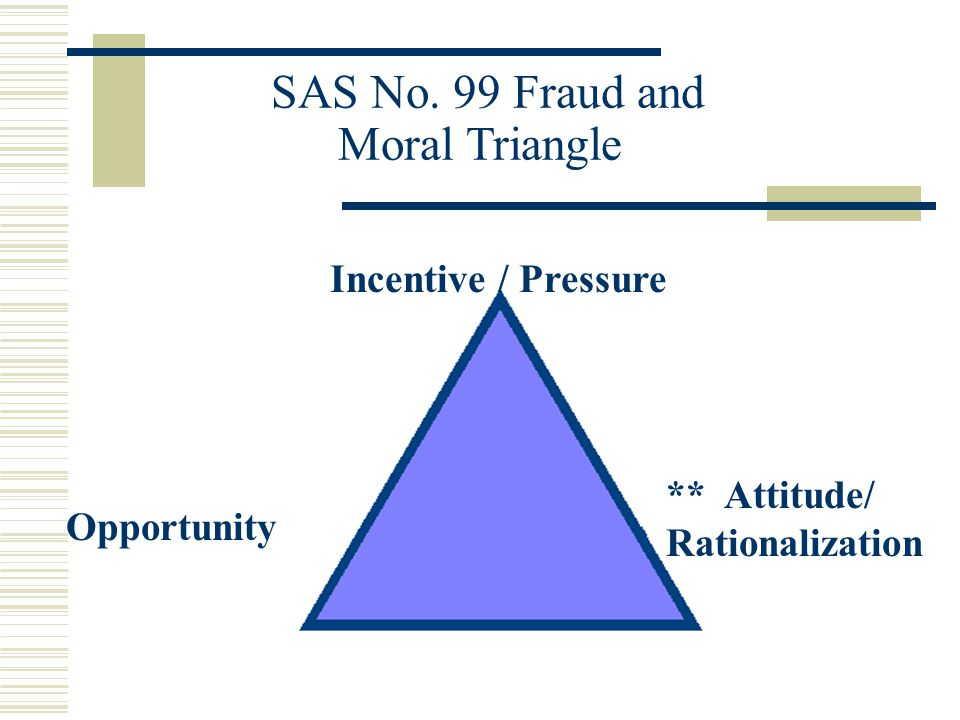 SAS No. 99 Fraud and Moral Triangle Incentive / Pressure Opportunity ** Attitude/ Rationalization