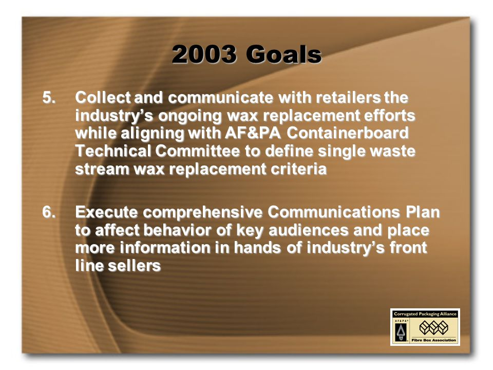 2003 Goals 5.Collect and communicate with retailers the industry's ongoing wax replacement efforts while aligning with AF&PA Containerboard Technical Committee to define single waste stream wax replacement criteria 6.Execute comprehensive Communications Plan to affect behavior of key audiences and place more information in hands of industry's front line sellers