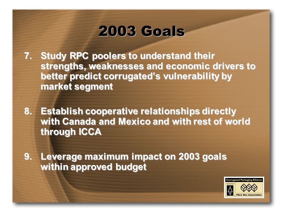 2003 Goals 7.Study RPC poolers to understand their strengths, weaknesses and economic drivers to better predict corrugated's vulnerability by market segment 8.Establish cooperative relationships directly with Canada and Mexico and with rest of world through ICCA 9.Leverage maximum impact on 2003 goals within approved budget