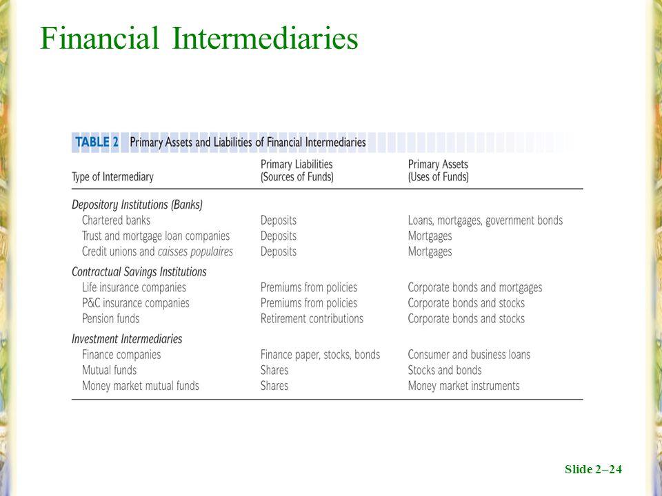 Slide 2–24 Financial Intermediaries