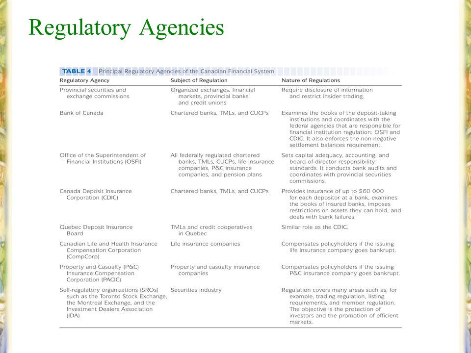 Slide 2–26 Regulatory Agencies