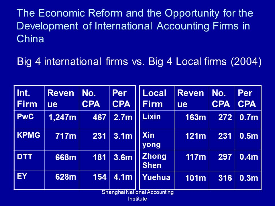 Shanghai National Accounting Institute The Economic Reform and the Opportunity for the Development of International Accounting Firms in China Big 4 international firms vs.