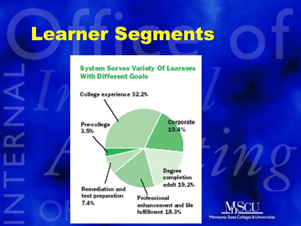 Learner Segments