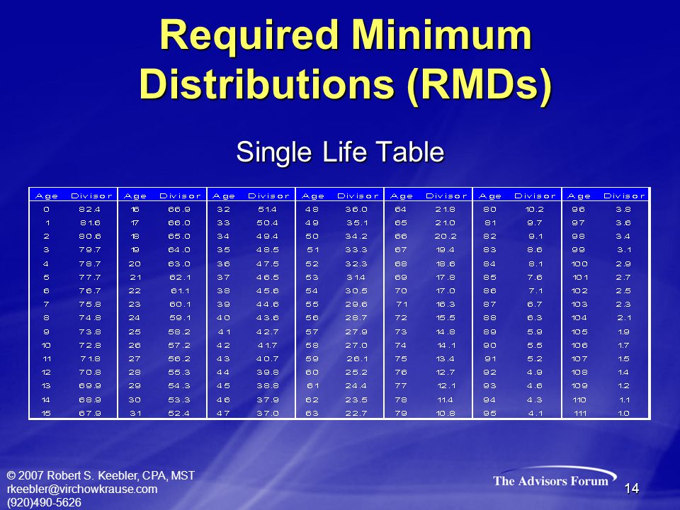 © 2007 Robert S. Keebler, CPA, MST rkeebler@virchowkrause.com (920)490-5626 14 Single Life Table Required Minimum Distributions (RMDs)