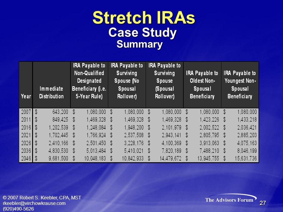 © 2007 Robert S. Keebler, CPA, MST rkeebler@virchowkrause.com (920)490-5626 27 Summary Stretch IRAs Case Study