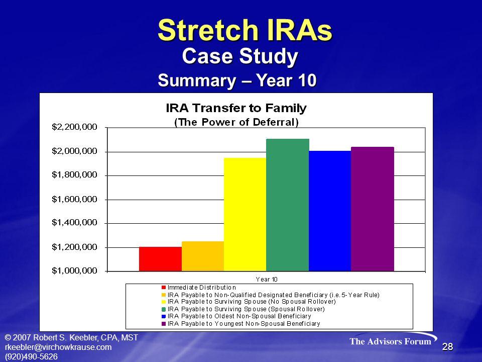 © 2007 Robert S. Keebler, CPA, MST rkeebler@virchowkrause.com (920)490-5626 28 Summary – Year 10 Stretch IRAs Case Study