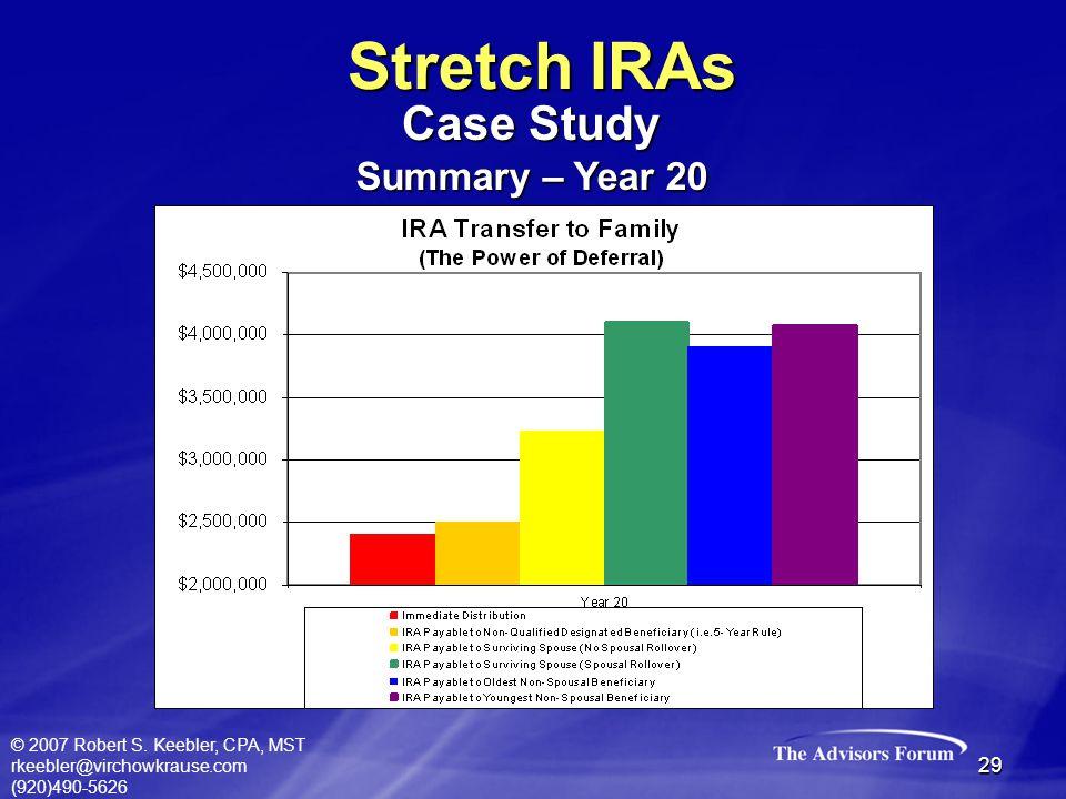 © 2007 Robert S. Keebler, CPA, MST rkeebler@virchowkrause.com (920)490-5626 29 Summary – Year 20 Stretch IRAs Case Study