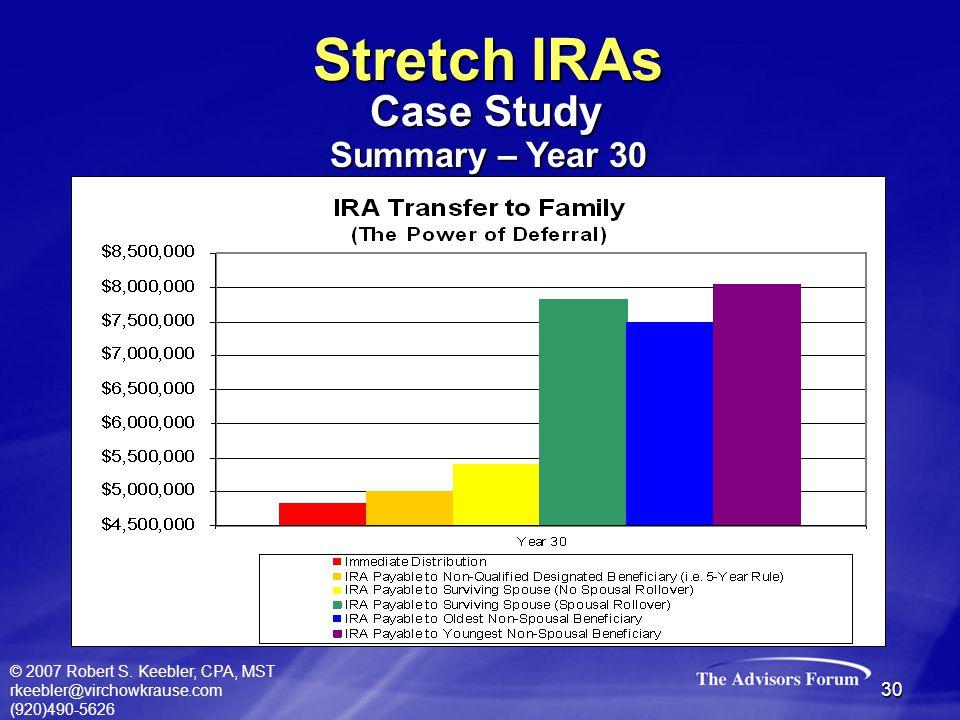 © 2007 Robert S. Keebler, CPA, MST rkeebler@virchowkrause.com (920)490-5626 30 Summary – Year 30 Stretch IRAs Case Study