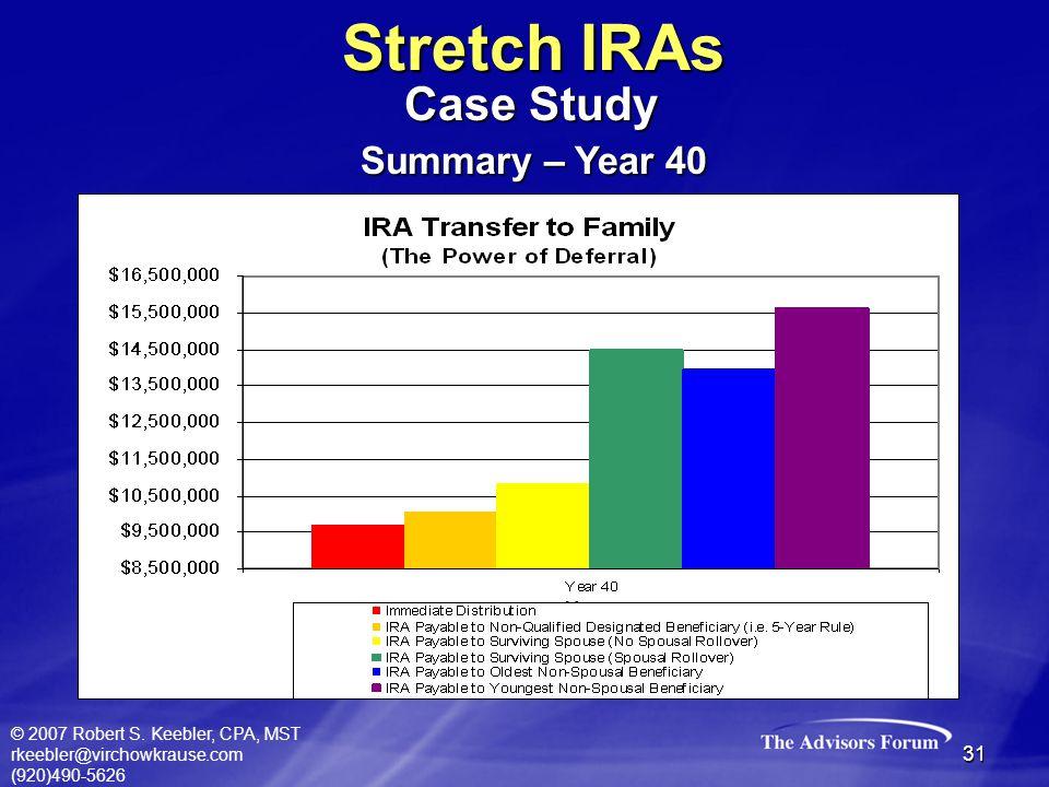 © 2007 Robert S. Keebler, CPA, MST rkeebler@virchowkrause.com (920)490-5626 31 Summary – Year 40 Stretch IRAs Case Study