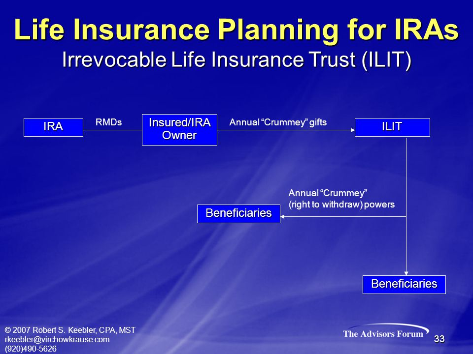 """© 2007 Robert S. Keebler, CPA, MST rkeebler@virchowkrause.com (920)490-5626 33 Irrevocable Life Insurance Trust (ILIT) Annual """"Crummey"""" gifts Annual """""""