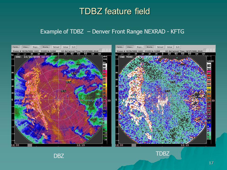 17 TDBZ feature field DBZ TDBZ Example of TDBZ – Denver Front Range NEXRAD - KFTG