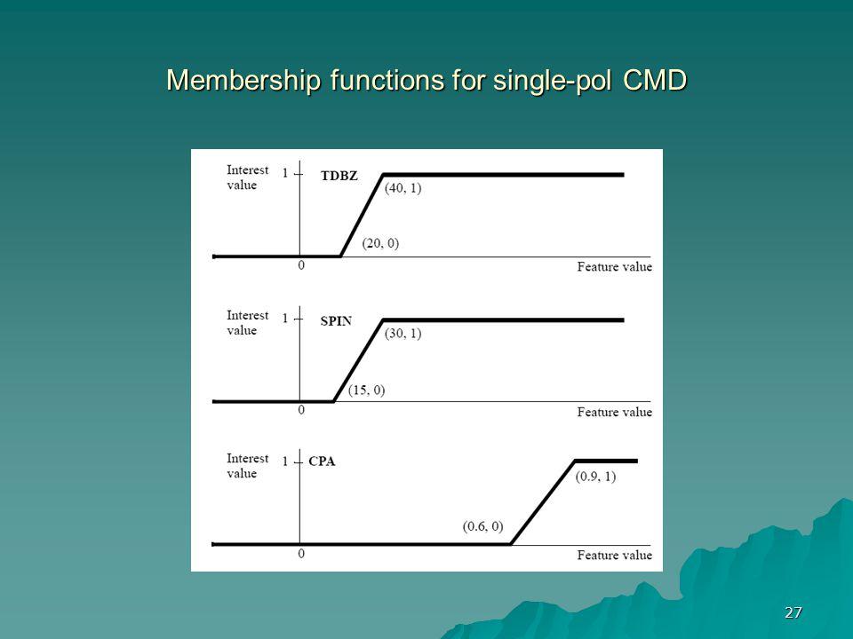 27 Membership functions for single-pol CMD -> (15,0) -> (30,1)