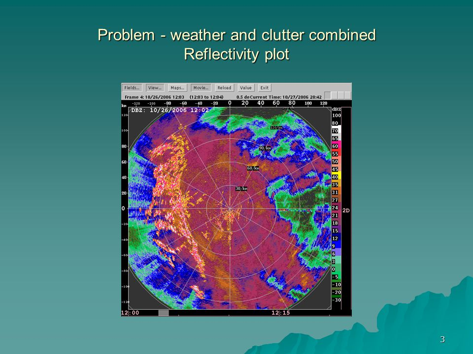 3 Problem - weather and clutter combined Reflectivity plot