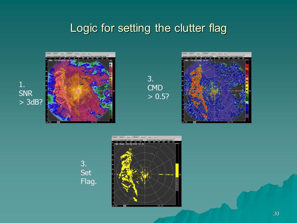 30 Logic for setting the clutter flag 1. SNR > 3dB? 3. CMD > 0.5? 3. Set Flag.