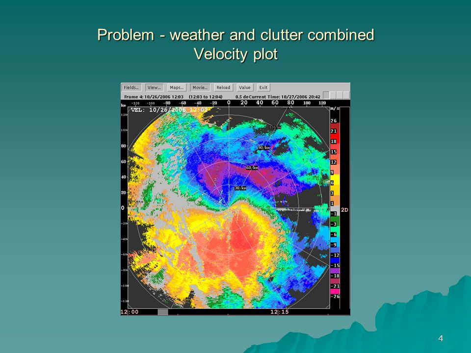 4 Problem - weather and clutter combined Velocity plot