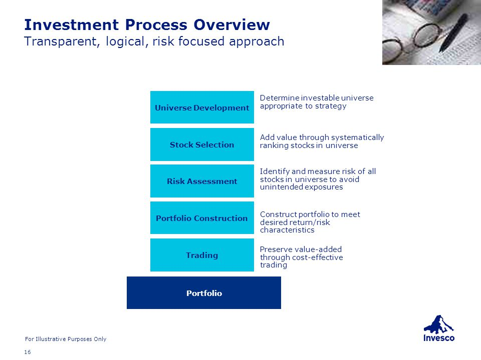 16 Investment Process Overview Transparent, logical, risk focused approach Trading Stock Selection Risk Assessment Portfolio Construction Portfolio Universe Development Determine investable universe appropriate to strategy Add value through systematically ranking stocks in universe Identify and measure risk of all stocks in universe to avoid unintended exposures Preserve value-added through cost-effective trading Construct portfolio to meet desired return/risk characteristics For Illustrative Purposes Only