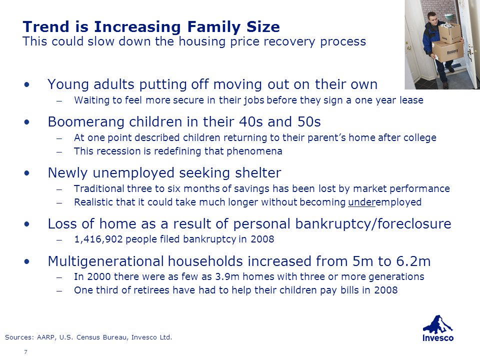 7 Trend is Increasing Family Size This could slow down the housing price recovery process Young adults putting off moving out on their own — Waiting to feel more secure in their jobs before they sign a one year lease Boomerang children in their 40s and 50s — At one point described children returning to their parent's home after college — This recession is redefining that phenomena Newly unemployed seeking shelter — Traditional three to six months of savings has been lost by market performance — Realistic that it could take much longer without becoming underemployed Loss of home as a result of personal bankruptcy/foreclosure — 1,416,902 people filed bankruptcy in 2008 Multigenerational households increased from 5m to 6.2m — In 2000 there were as few as 3.9m homes with three or more generations — One third of retirees have had to help their children pay bills in 2008 Sources: AARP, U.S.