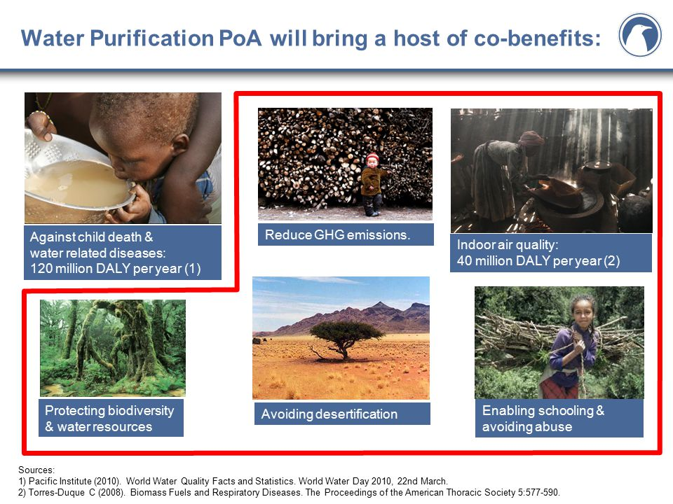 Water Purification PoA will bring a host of co-benefits: Enabling schooling & avoiding abuse Against child death & water related diseases: 120 million DALY per year (1) Indoor air quality: 40 million DALY per year (2) Sources: 1) Pacific Institute (2010).
