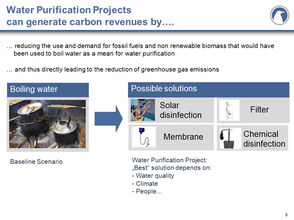 8 Boiling water Water Purification Projects can generate carbon revenues by….